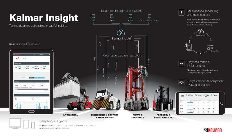 Infograafi_kalmar_insight